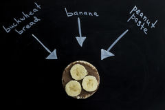 Sweet sandwiches with peanut butter and banana on circular loaves buckwheat. top view. Round sandwiches - healthy snack for dieting stock image