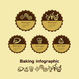 Sweetness and baking infographic Doodle Royalty Free Stock Images