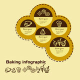 Sweetness and baking infographic Doodle Stock Images