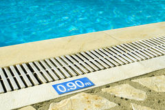 Swimming pool depth sign Stock Image