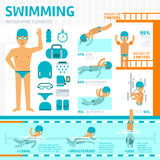 Swimming pool flat infographic elements and types of swim backstroke, butterfly, crawl, breaststroke, dive vector stock. Illustration. Man in the pool vector Royalty Free Stock Photo