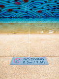 Swimming sign Stock Images