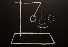 Swing of the pendulum Stock Image