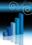 Swirl Bar Chart Royalty Free Stock Photography
