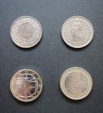 Swiss francs and Euros. Swiss franc (CHF) and Euro (EUR) coins Stock Images