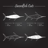 Swordfish meat cuts scheme. Set of meat cuts diagram in vector style - white on blackboard royalty free illustration