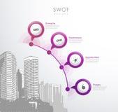 SWOT - Угрозы возможностей слабостей прочностей Стоковые Изображения
