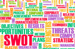 SWOT stock images