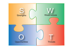 SWOT. Analysis Diagram in vector Stock Image