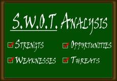 SWOT Analyse Stock Foto's