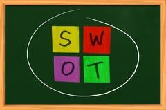 SWOT analyse vector illustratie