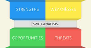 SWOT analyse Royalty-vrije Stock Fotografie