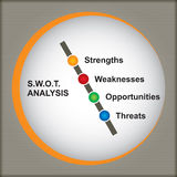 SWOT analysediagram Stock Foto