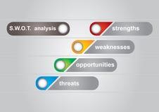 SWOT analysediagram Royalty-vrije Stock Fotografie