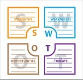 SWOT Analysetabellenschablone mit St?rke, Schw?chen, Gelegenheiten und Drohung vektor abbildung