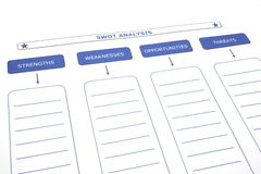 SWOT Analysis. Paper ready to be filled out Stock Image