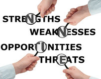 SWOT Analysis. Man's Hand Holding Magnifying Glass and Strengths / Weaknesses / Opportunities / Threats Sign Stock Photography