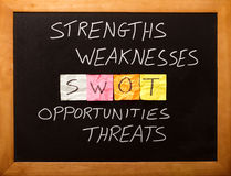 SWOT analysis Royalty Free Stock Images
