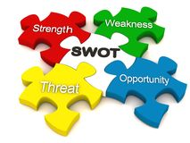 SWOT analysis. Concept for business process improvement, with jigsaw puzzle pieces for strength weaknesses threats and opportunities