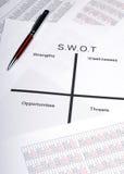 SWOT Analysis Stock Photography