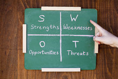 SWOT analysis. Strategic planning method used to evaluate the strengths, weaknesses, opportunities and threats involved in a project or in a business venture Royalty Free Stock Image