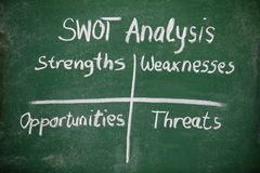 SWOT analysis. Strategic planning method used to evaluate the strengths, weaknesses, opportunities and threats involved in a project or in a business venture Royalty Free Stock Photos