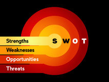 SWOT analysis business strategy management Stock Photos