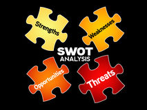 SWOT analysis business strategy management Royalty Free Stock Images