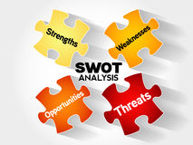 SWOT analysis business strategy management Royalty Free Stock Photos