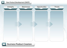 SWOT Analysis Chart Stock Photo