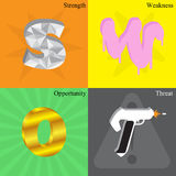 SWOT Analysis Chart Stock Images