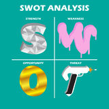 SWOT Analysis Chart Quadrant. Business & Education Concept As SWOT Analysis Diagram Quadrant Stands For Strength, Weakness, Opportunity, Threat. The First two Stock Photo