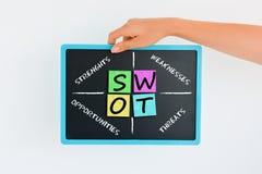 Swot analysis concept Royalty Free Stock Photos