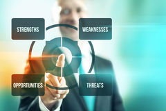 SWOT Analysis Concept Royalty Free Stock Image