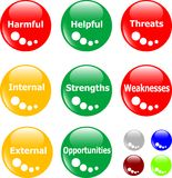 SWOT analysis concept button. SWOT analysis concept colored glossy button isolated on white Royalty Free Stock Photography