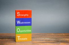 SWOT analysis concept. The method of strategic business planning. Strengths, weaknesses, opportunities, threats. Business