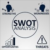 SWOT Analysis Concept. Strengths, Weaknesses, Opportunities and Threats of the Company. Vector illustration with Icons. SWOT Analysis Banner Concept. Strengths vector illustration