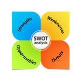 SWOT Analysis Diagram royalty free illustration
