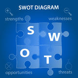 Swot analysis diagram infographic template Royalty Free Stock Photo