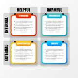 SWOT Analysis. Infographic with four steps. Vector. Illustration Royalty Free Stock Photography