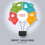 SWOT Analysis infographic template with main objectives and significant weather icons Stock Photos
