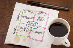 SWOT analysis napkin doodle Royalty Free Stock Photography
