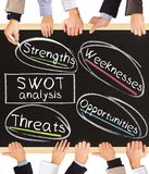 SWOT analysis Royalty Free Stock Photos