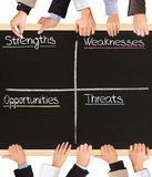 SWOT analysis Royalty Free Stock Photo