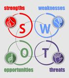 SWOT analysis presentation with multicolored elements and icons on white background, infographic template, strengths. Weaknesses, opportunities, threads royalty free illustration