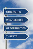 SWOT analysis road sign. SWOT Strengths Weaknesses Opportunities Threats text on a blue and white road sign with sky Royalty Free Stock Image