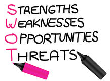SWOT analysis sign Royalty Free Stock Photography
