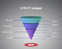 SWOT Analysis Strategy Diagram Royalty Free Stock Image