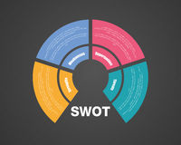 SWOT Royalty Free Stock Images