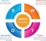SWOT analysis template Royalty Free Stock Photography